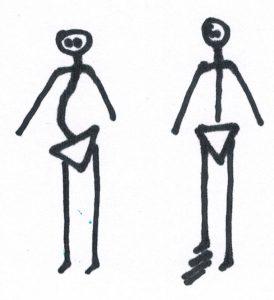 Beenlengte verschil effect op bekken en rug